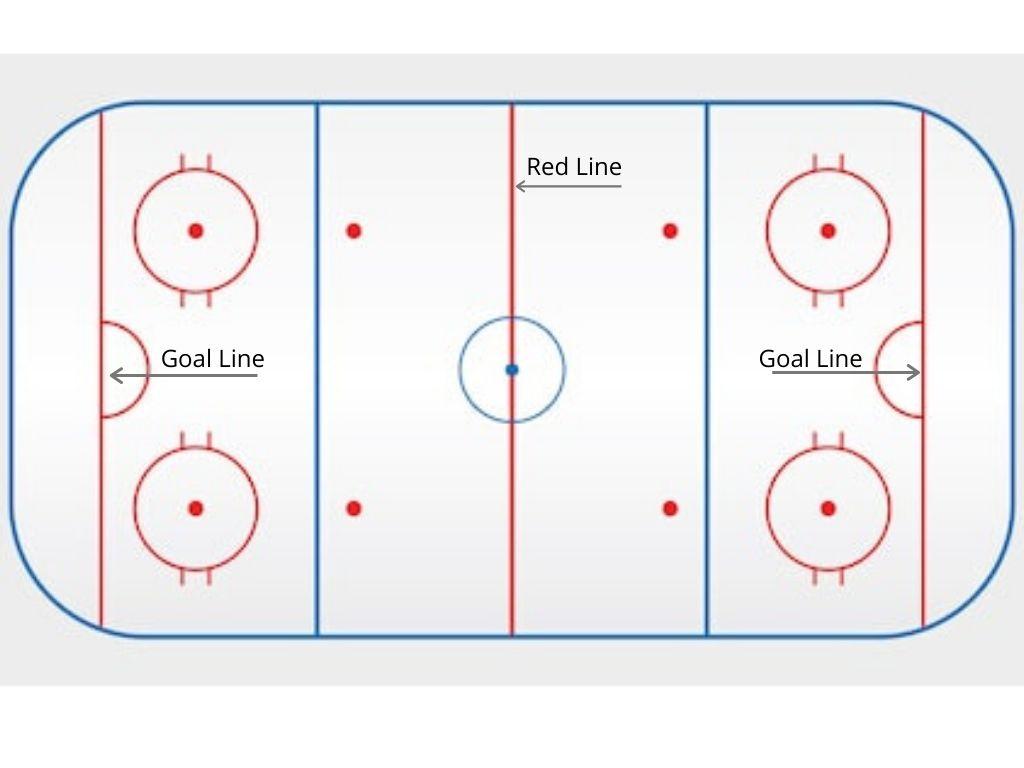 Hockey Rink Image